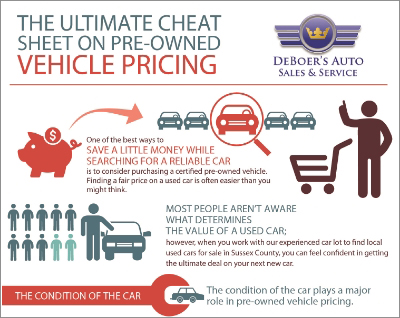 deboers_auto_vehicle_pricing_cheat_sheet-533832-edited
