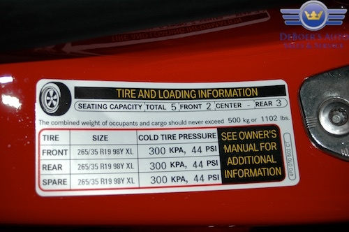 Do you know where to find your car's tire size.